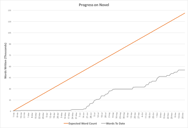 NovelProgress.png